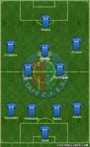 Getafe C.F., S.A.D. football formation