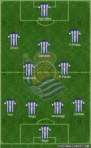 Real Sociedad S.A.D. 5-4-1 football formation