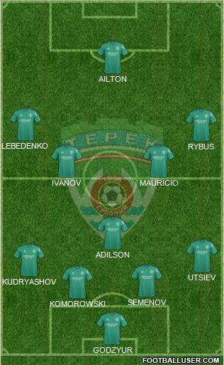 Terek Grozny 5-4-1 football formation