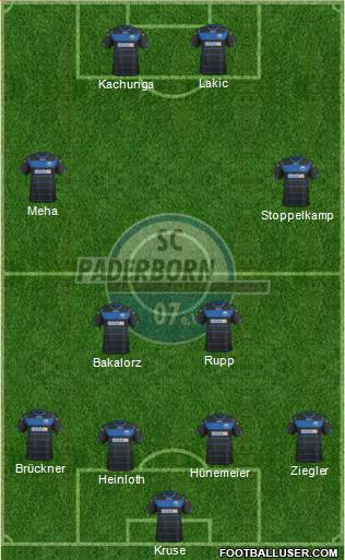 SC Paderborn 07 4-4-2 football formation