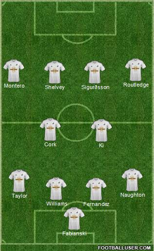 Swansea City 4-2-4 football formation