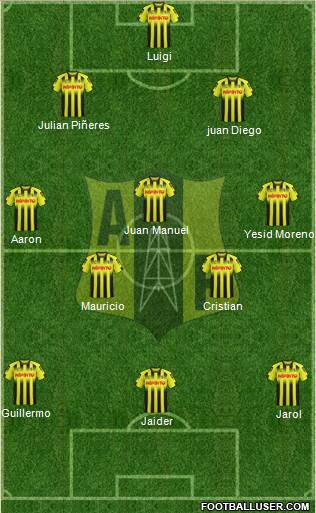 Alianza Petrolera AS 4-3-3 football formation