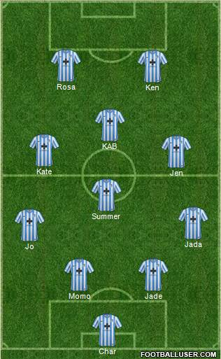 Wilmington Hammerheads 4-1-3-2 football formation