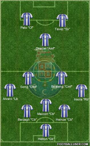 Futebol Clube do Porto - SAD 5-3-2 football formation
