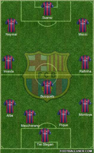 F.C. Barcelona 4-4-2 football formation