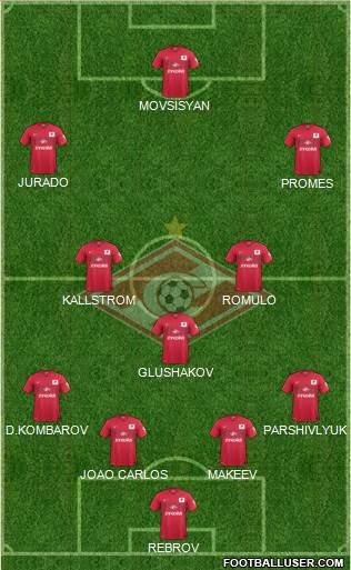 Spartak Moscow 4-3-2-1 football formation