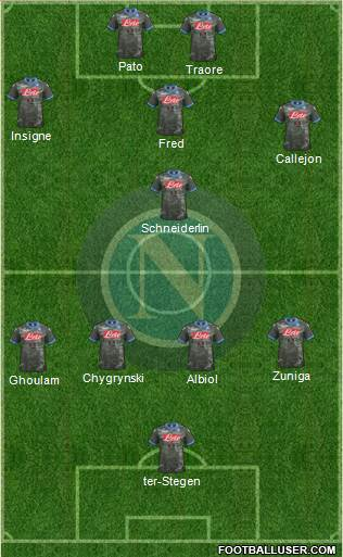 Napoli 4-4-2 football formation
