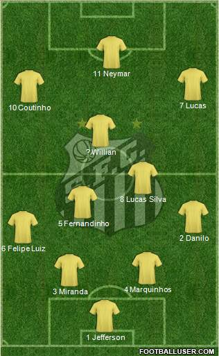 Santos FC 4-2-3-1 football formation