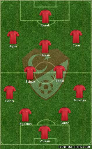 Turkey 4-1-3-2 football formation
