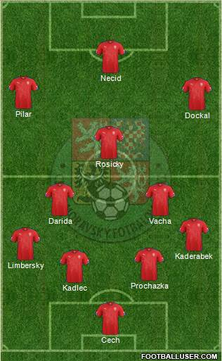 Czech Republic 4-3-3 football formation