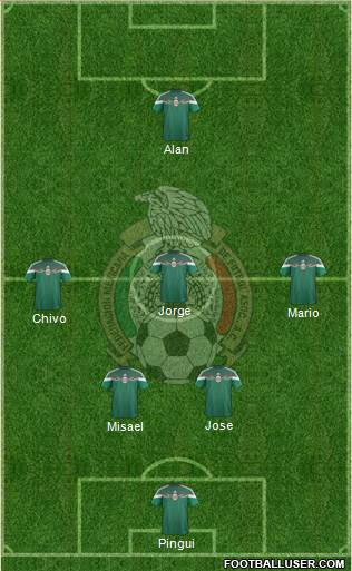 Mexico 3-4-2-1 football formation