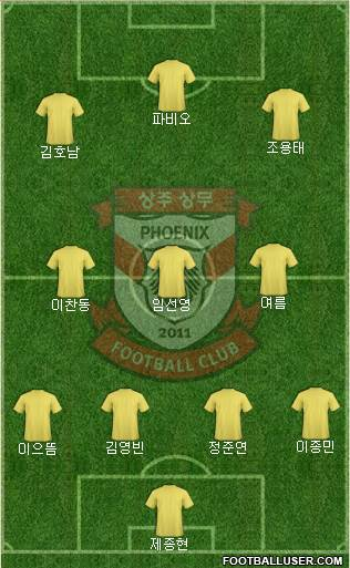 Gwangju Sangmu Bulsajo 4-3-3 football formation