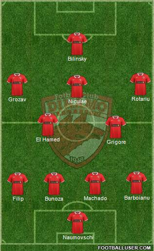 FC Dinamo 1948 Bucharest 4-2-3-1 football formation