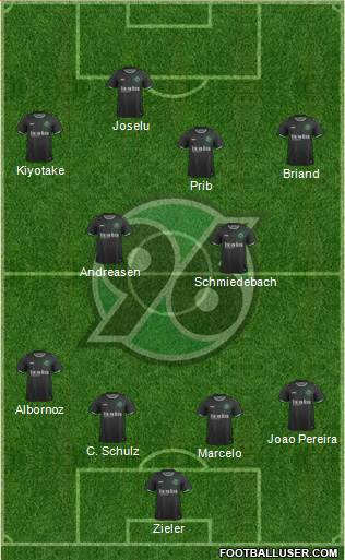 Hannover 96 5-4-1 football formation