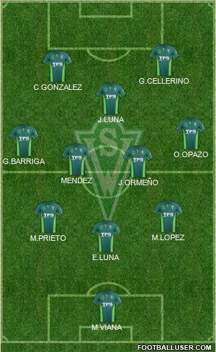 CD Santiago Wanderers S.A.D.P. 4-2-1-3 football formation