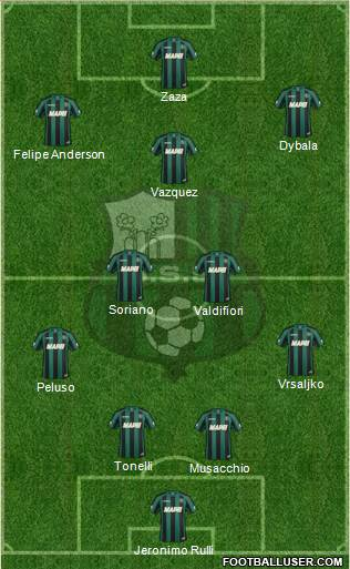 Sassuolo 4-2-3-1 football formation