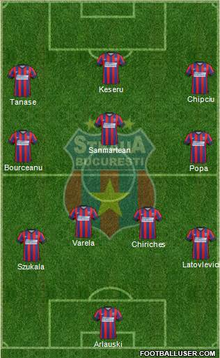 FC Steaua Bucharest 4-2-2-2 football formation