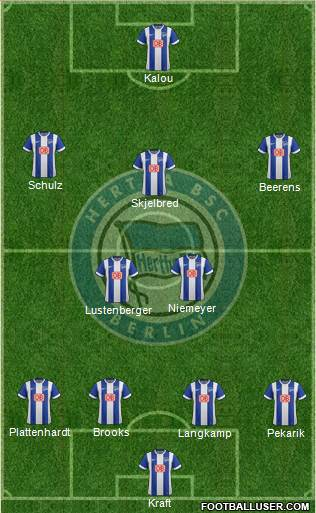 Hertha BSC Berlin 4-2-3-1 football formation