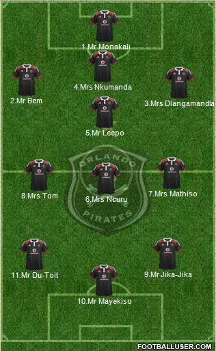 Orlando Pirates (South Africa) Football Formation