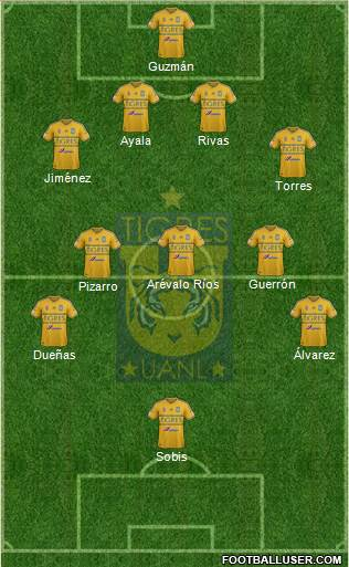 Club Universitario de Nuevo León 4-5-1 football formation