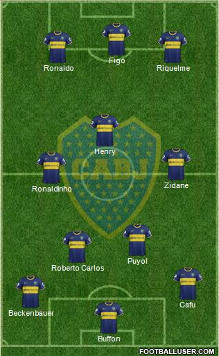 Boca Juniors 4-1-4-1 football formation