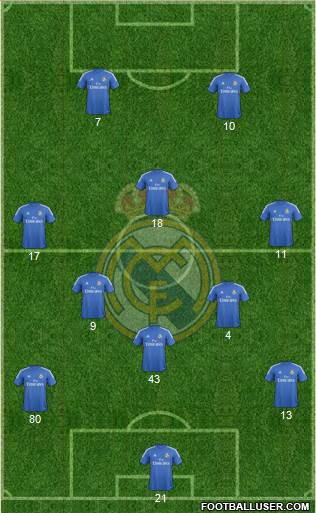 R. Madrid Castilla 5-3-2 football formation