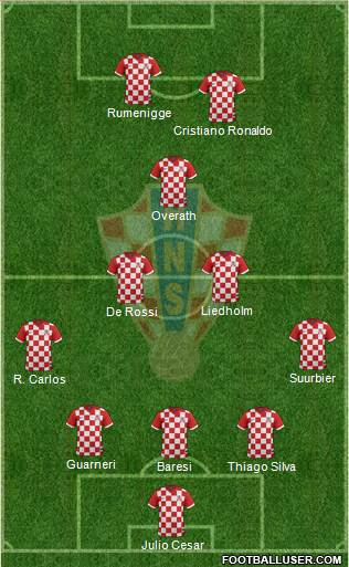 Croatia 3-4-1-2 football formation