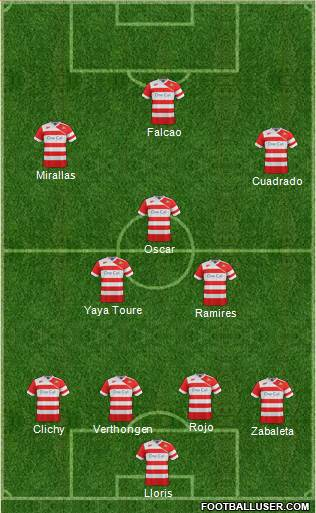 Doncaster Rovers 4-3-3 football formation