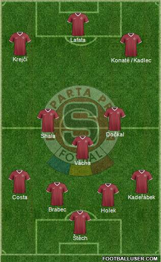 Sparta Prague 4-3-3 football formation