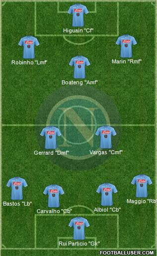 Napoli 4-4-1-1 football formation