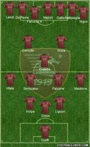 Salernitana 3-4-1-2 football formation