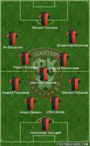Shakhter Karagandy 4-5-1 football formation