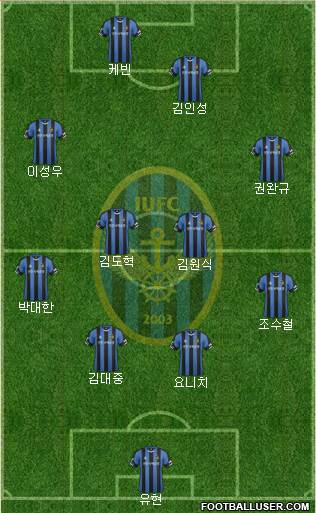 Incheon United 4-4-2 football formation