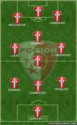 FC Sion 4-3-1-2 football formation