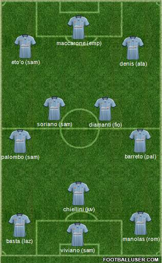 Sydney FC 3-4-3 football formation