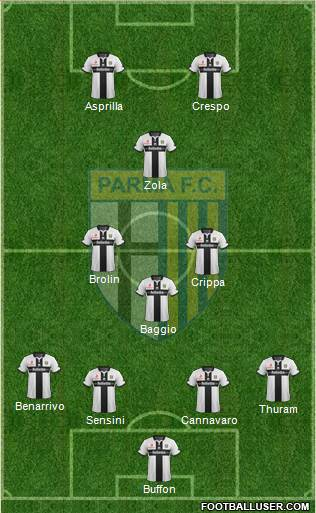 Parma 4-3-1-2 football formation