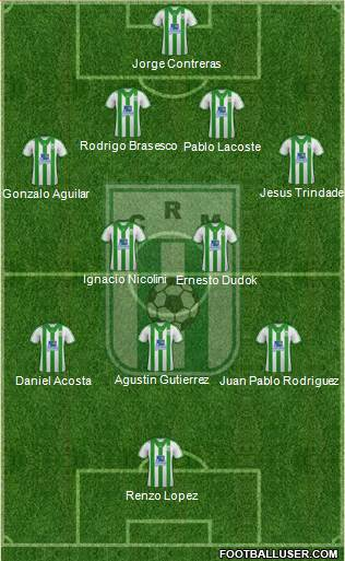 Racing Club de Montevideo 4-2-3-1 football formation