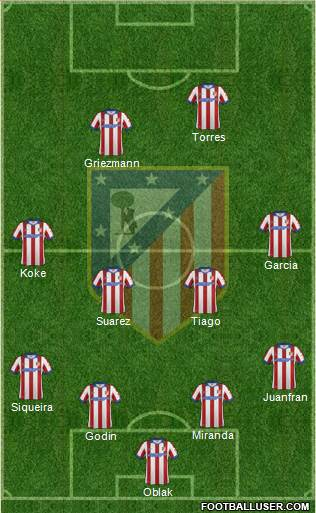 Atlético Madrid B 4-2-2-2 football formation