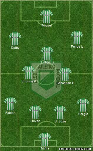 CDC Atlético Nacional 4-5-1 football formation