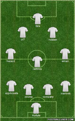 World Cup 2014 Team 4-3-2-1 football formation