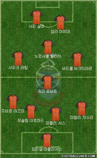 Beverly Kota Kinabalu FC 4-1-3-2 football formation