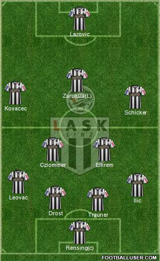 LASK Linz 4-2-3-1 football formation