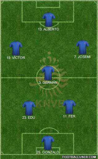 Holland 3-4-2-1 football formation