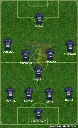 Pogon Szczecin 4-5-1 football formation