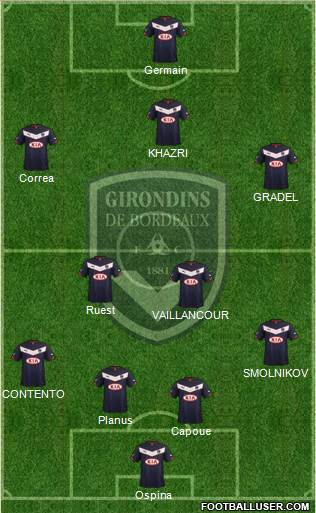 FC Girondins de Bordeaux 4-5-1 football formation