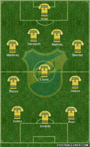 Defensa y Justicia 3-4-3 football formation