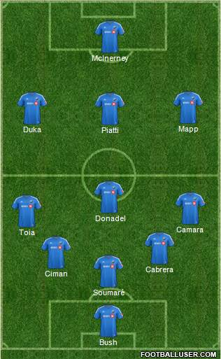Montreal Impact 5-4-1 football formation