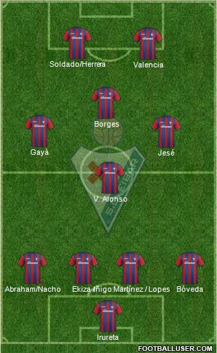 S.D. Eibar S.A.D. 4-1-3-2 football formation