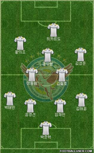 Seongnam Ilhwa Chunma 4-2-3-1 football formation
