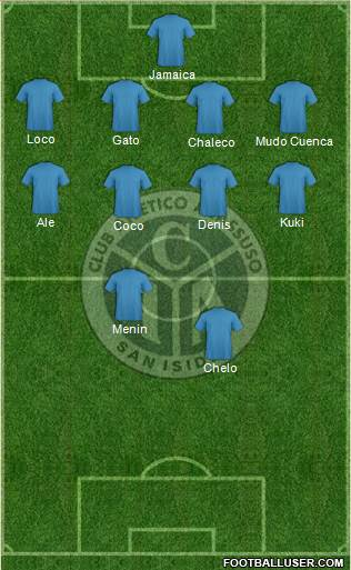 Acassuso 4-4-1-1 football formation